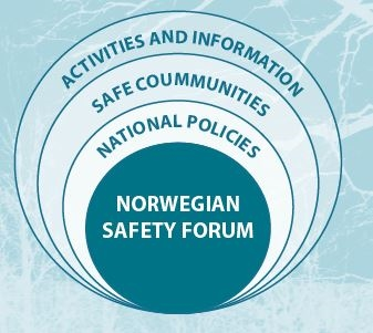 Illustration of the Norwegian Safety forum